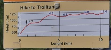 Trolltungan tour 3,5